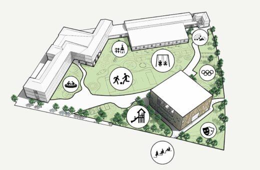 Bellahøj Skole Diagram G