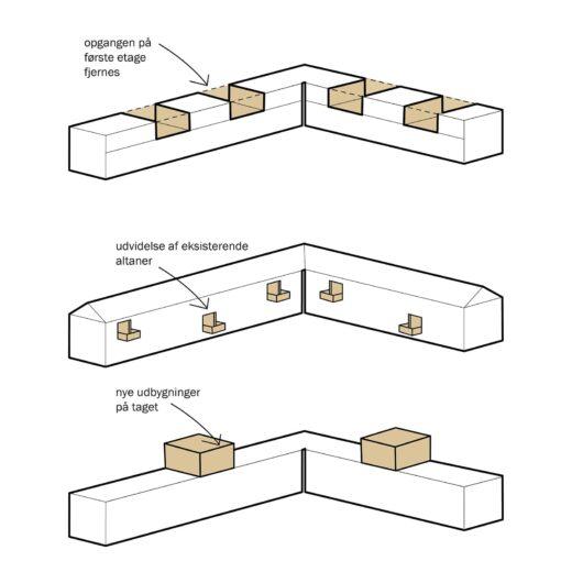 Ny Ringby Diagram B