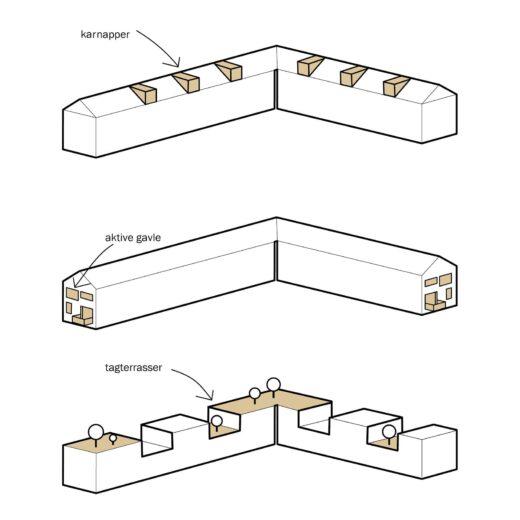 Ny Ringby Diagram C