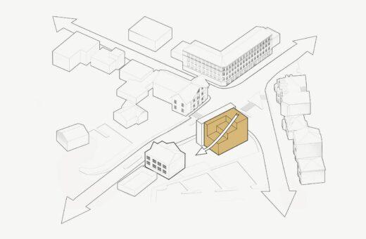 Marie Mørks Skole Diagram E