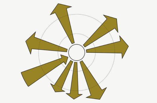 Almanakken diagram B