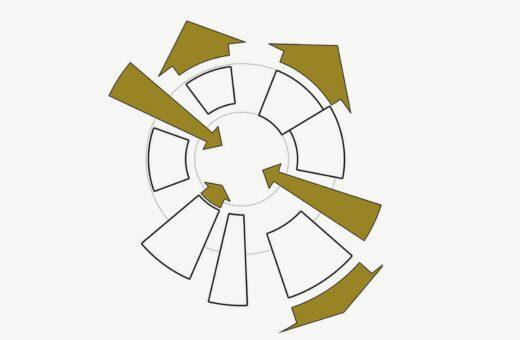 Almanakken diagram C