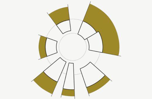 Almanakken diagram D