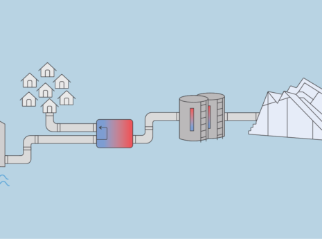 Illustration af Lalandias varmeforsyning